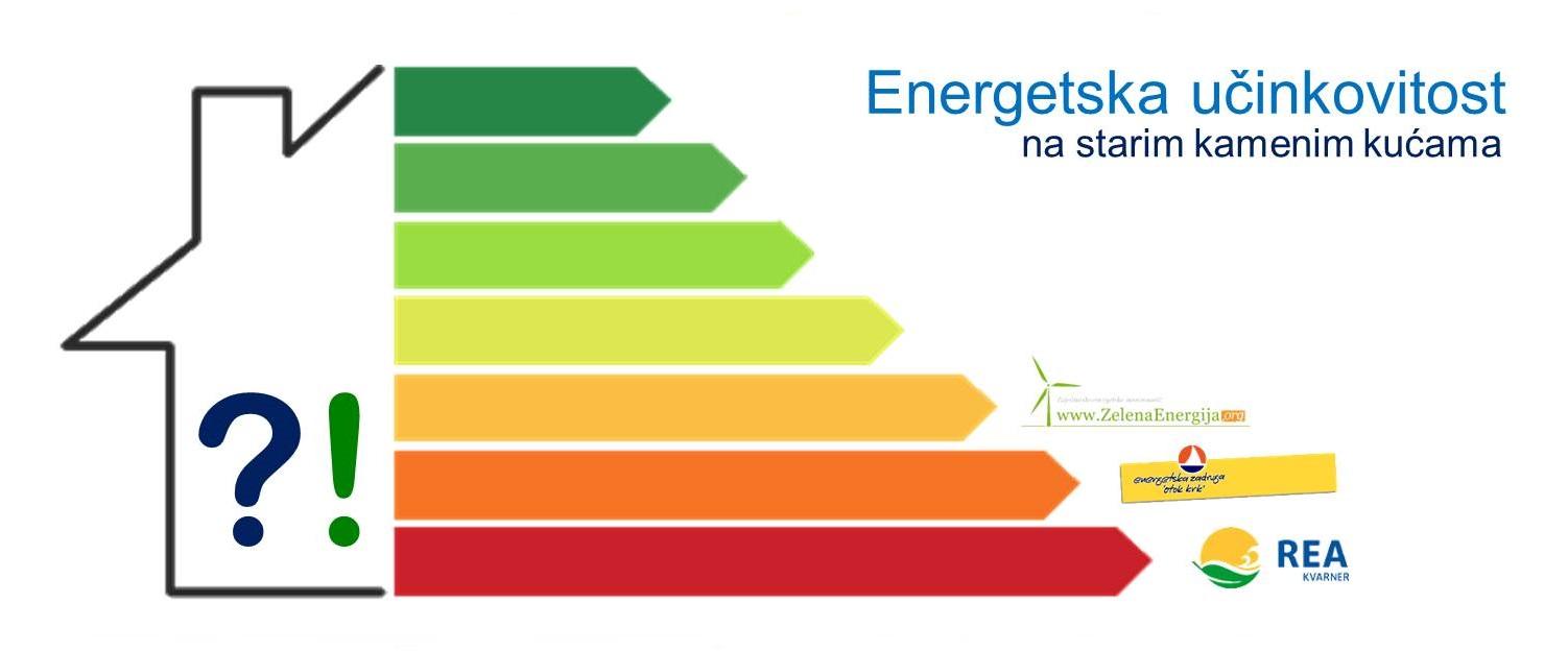 Energetska ucinkovitost novo 2